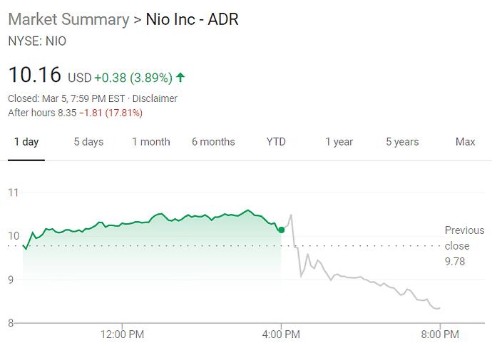 NIO_Drop