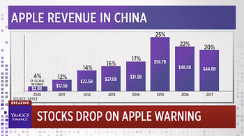 AAPL_2018_01_05_revenue_in_china