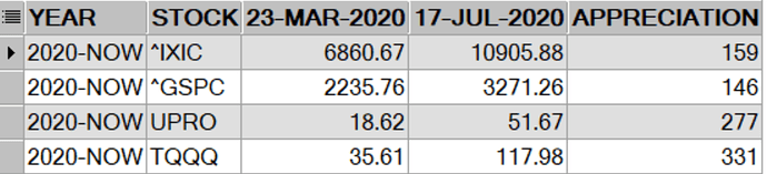 2020_07_31_statistics_2