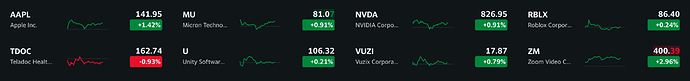 See what's happening in the market