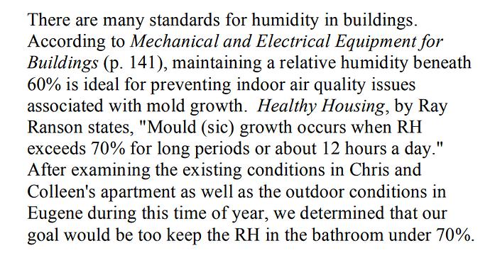 Exhaust_Humidity_70_avoid_mold