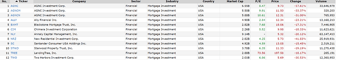 Mortgage_REITs