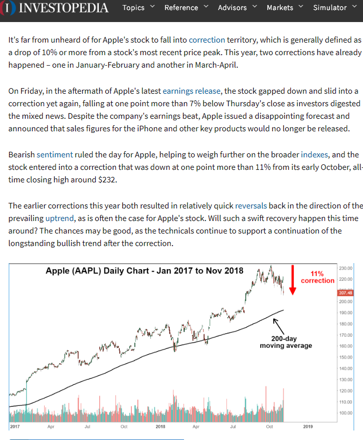 AAPL_2018_11_02_Apple_correction_2018