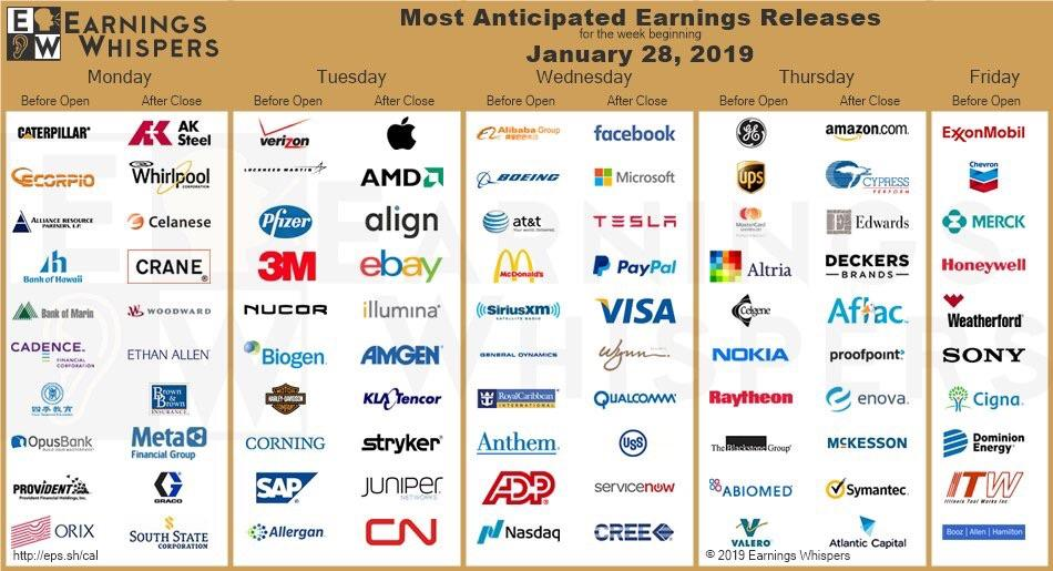 Earnings_2019_01_26